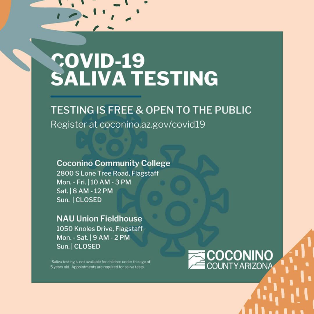 Covid Guide 6: Saliva Testing